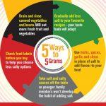 Alimentazione e salute: sale, cinque consigli per ridurne l'utilizzo a tavola
